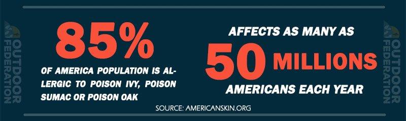 poison ivy statistics